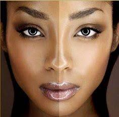 Understanding Skin Care